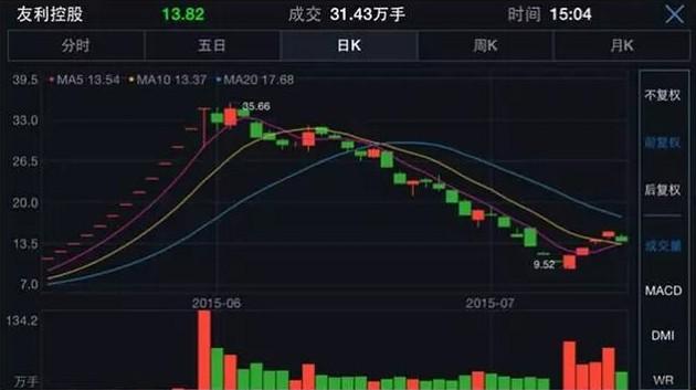 友利控股:市值蒸发153亿