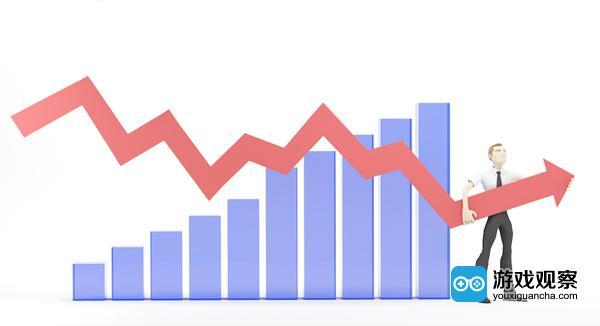 > 游戏资产掀并购风潮 多家公司预计全年业绩大增       wind统计数据