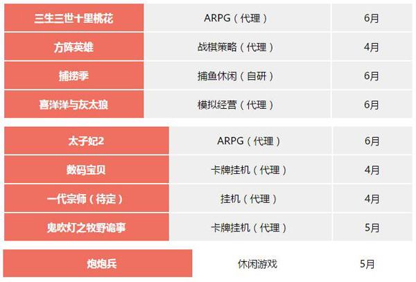 白鹭时代&楚枫网络:以IP影响力聚合用户