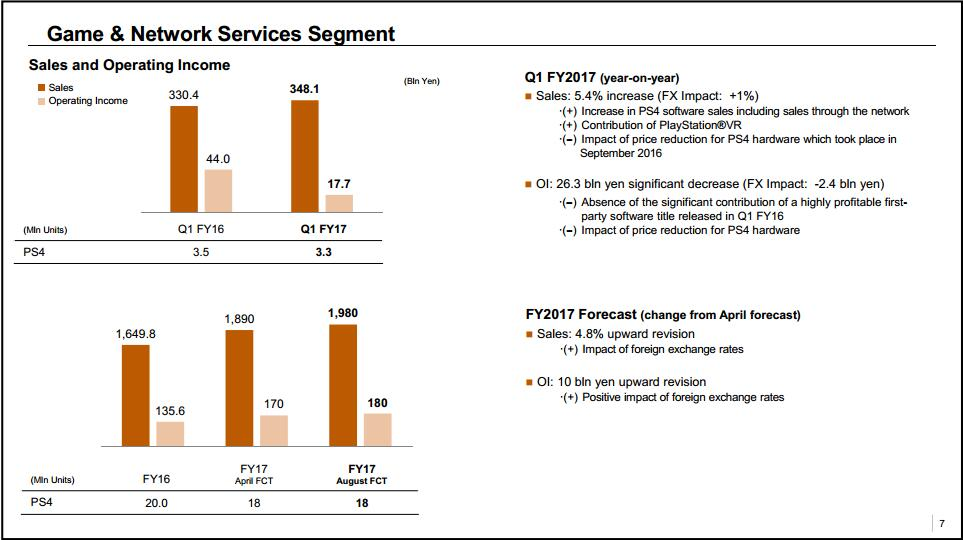收入证明_服务收入