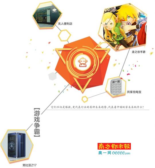 《龙之谷手游》入选四大国民级游戏