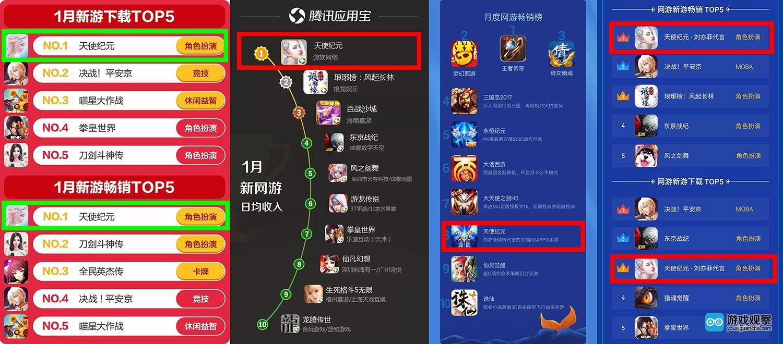 《天使纪元》稳居安卓主流平台榜单前列