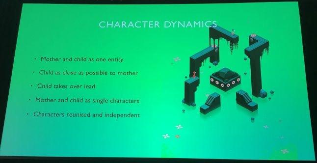 支线剧情:用色彩和音频让角色更具个性