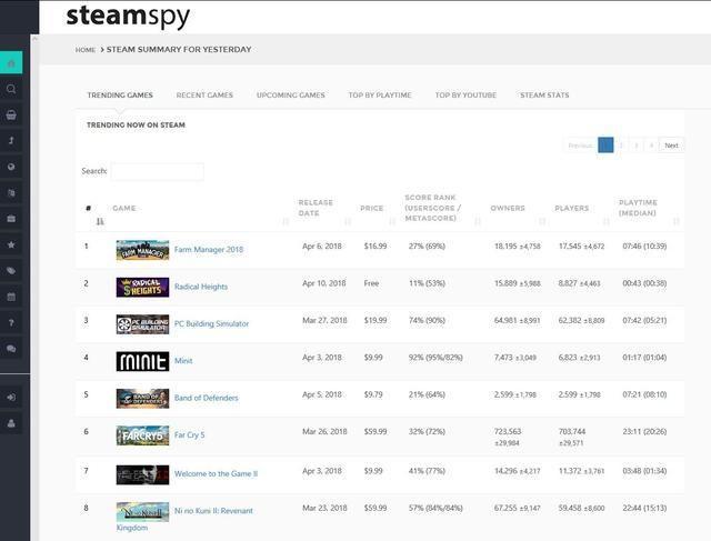 Steam更新隐私设置 独立游戏制作人反而被误伤