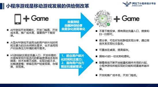行业首份小程序游戏TOP50榜单及研究报告发布