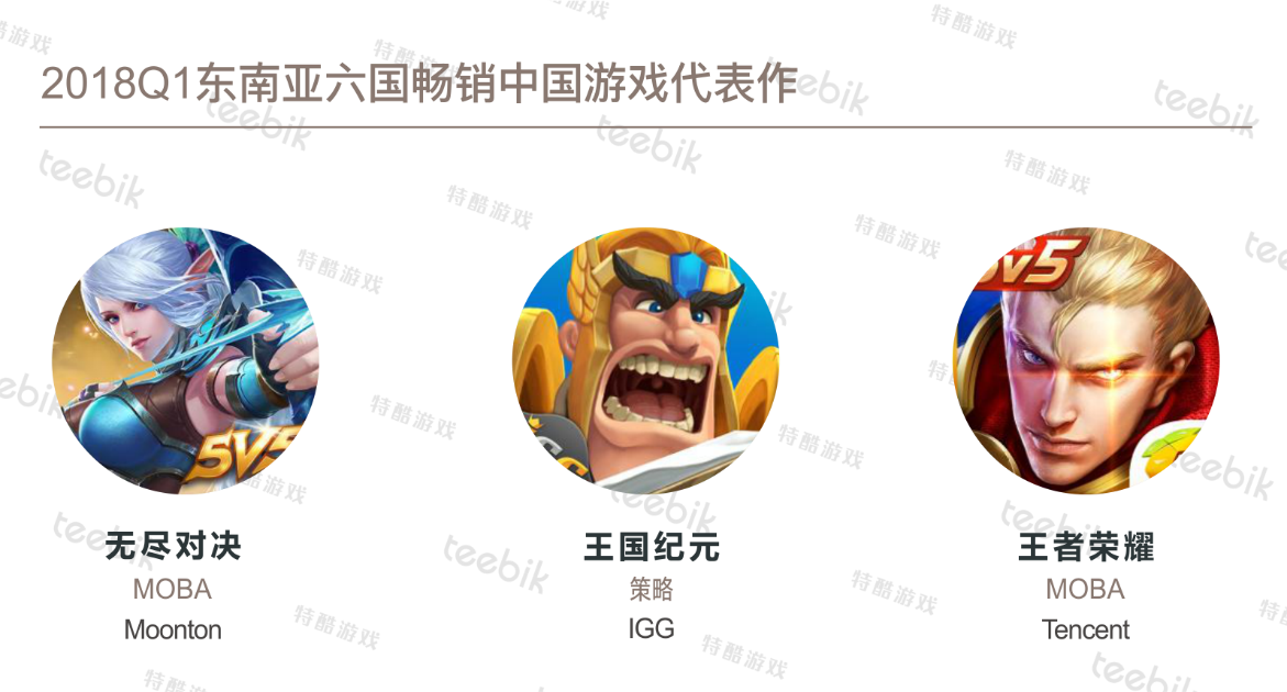 中国游戏主导东南亚市场 越南本土研发发行实力强劲
