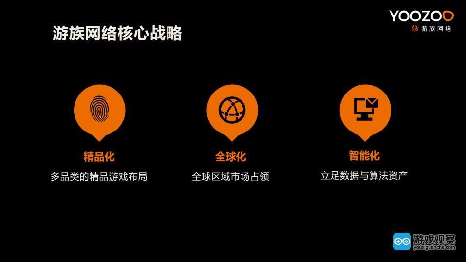 游族网络核心战略