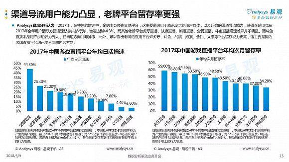 2018中国电子竞技行业年度综合分析
