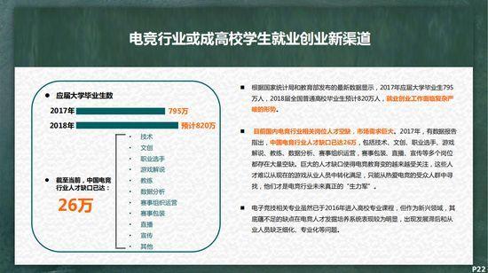 2017年度《中国高校电子竞技发展状况报告》发布