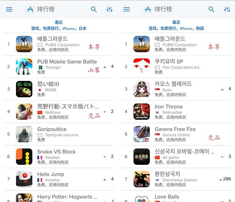 《PUBG Mobile》日韩市场表现