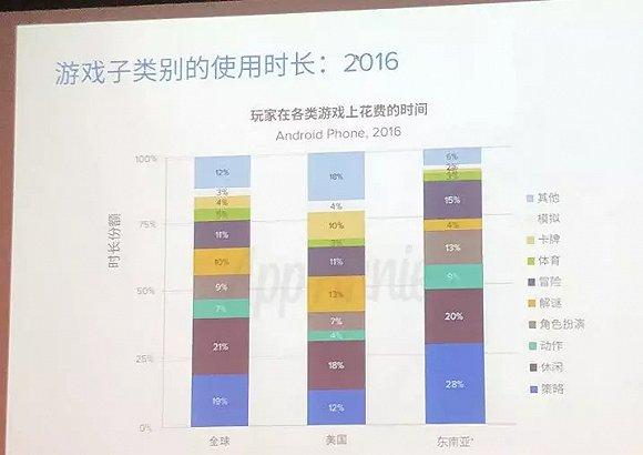 海外竞争门槛大大提升,多品类、全球化已经到来