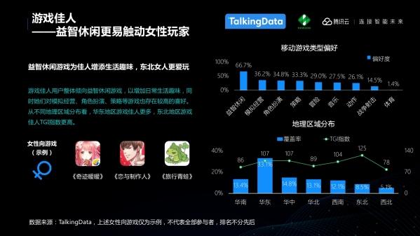 TalkingData:2018中国移动游戏行业趋势报告