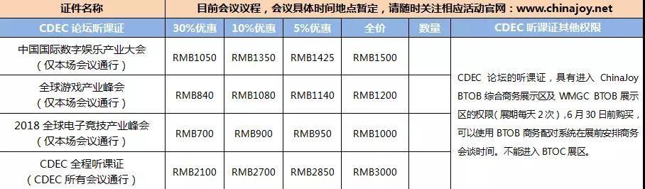 证件购买类型及价格