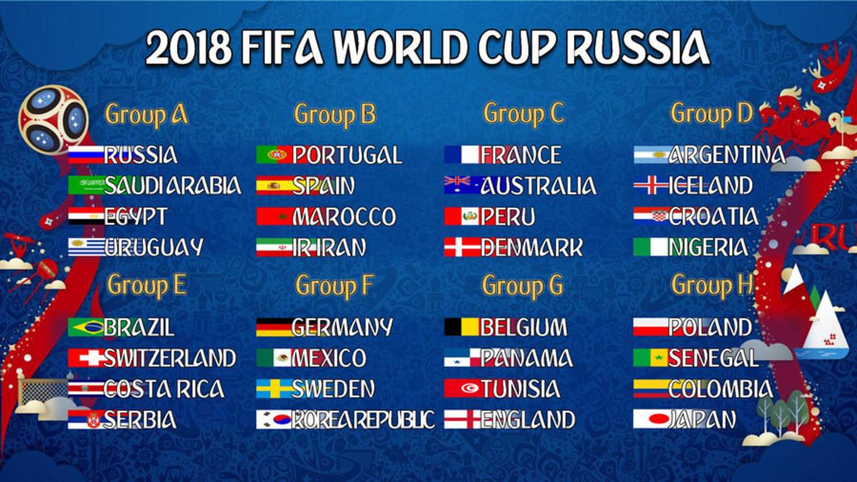 俄罗斯世界杯赛程