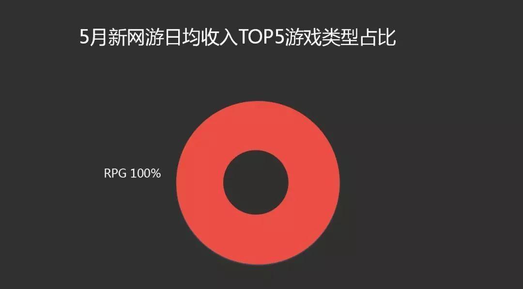 新游《莽荒纪》首发入四榜 IP新游表现亮眼