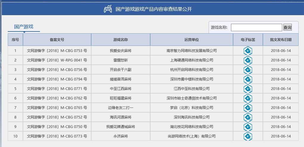 20款进口游戏过审 国产游戏备案通道仍未恢复