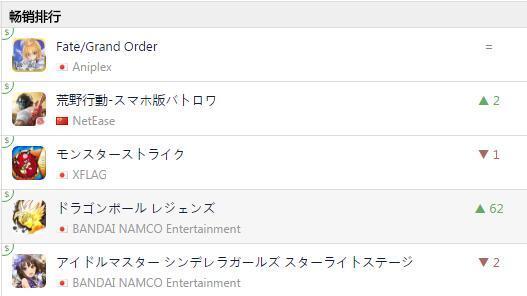 《第五人格》国际版上线首日登顶日本iOS免费榜