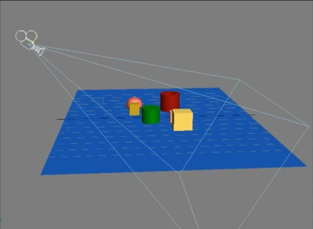 关于3D成像的基本原理