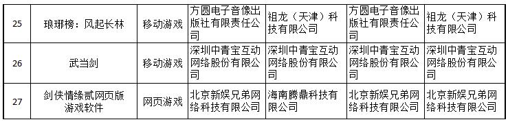 """2017年度""""中国原创游戏精品出版工程""""入选作品公布"""