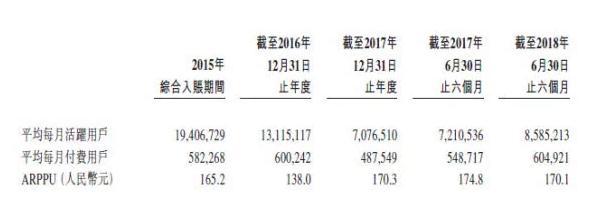 中手游递交港股IPO申请 手握《大富翁》等94个IP