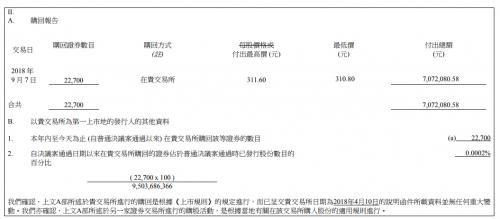 腾讯斥资逾707万元回购股份 时隔4年首次回购