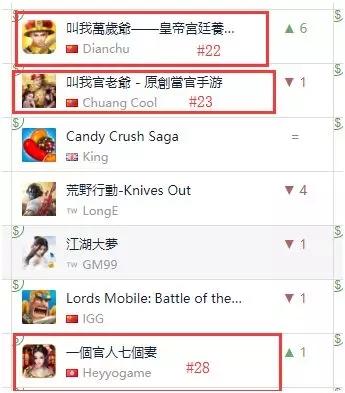App Annie 9 月 7 日 18:00 Google Play 畅销榜