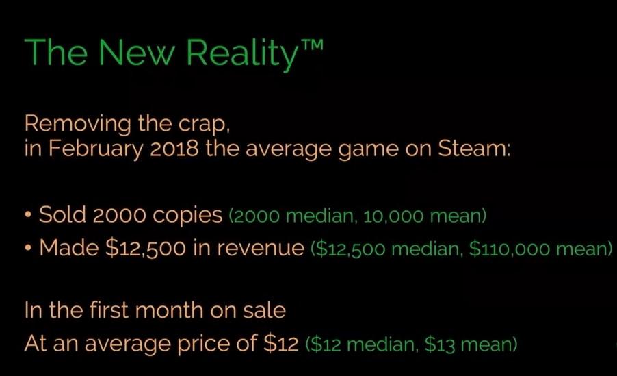 真相:去掉渣作之后,首月平均收入8.6万元