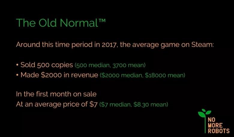 惨不忍睹:平均月收入不足2000块