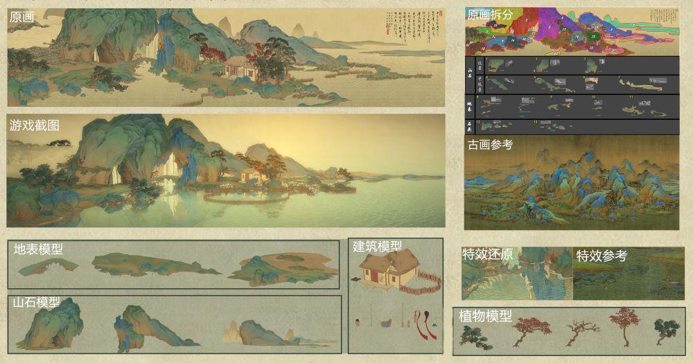 游戏从多幅古画中汲取灵感加以应用
