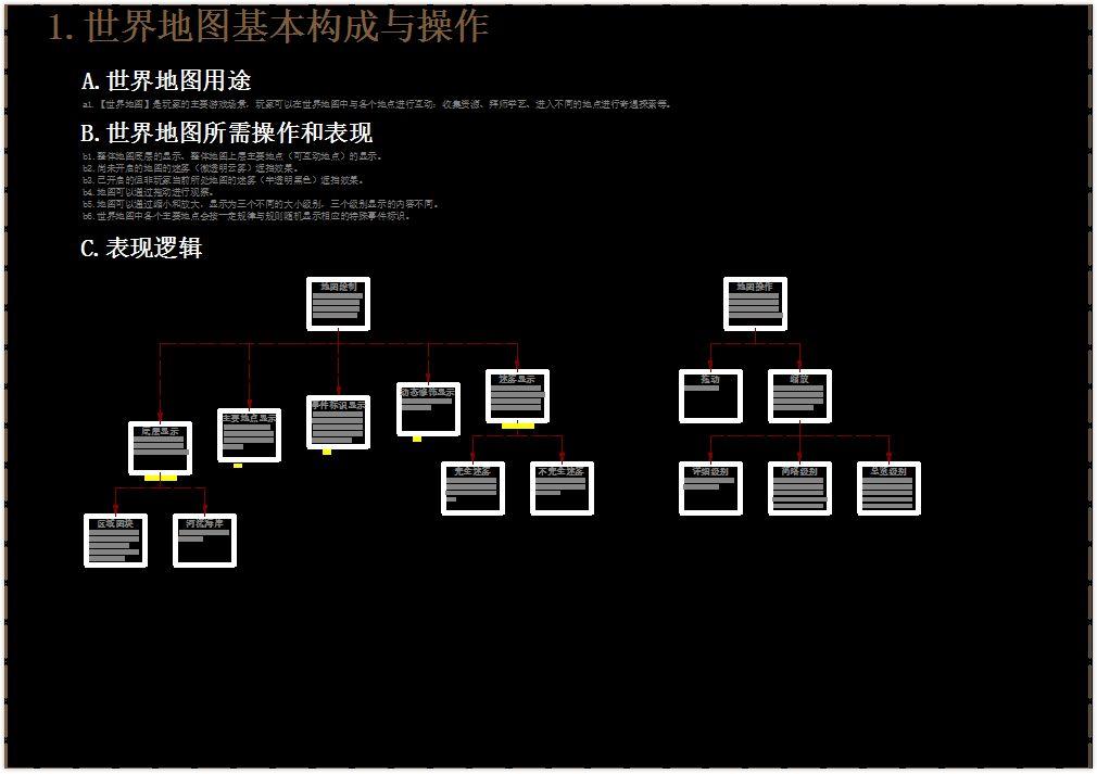 《太吾绘卷》战斗系统