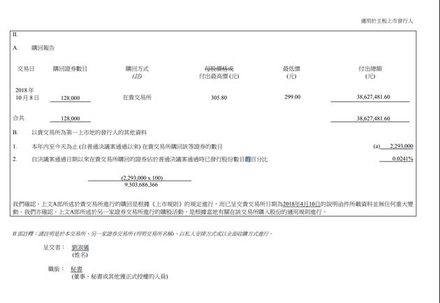 腾讯连续第20日回购股份 市值已蒸发超16800亿港元