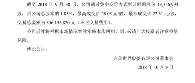完美世界:截至9月30日 已累计回购约3.46亿元股票