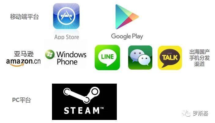 游戏海外发行平台