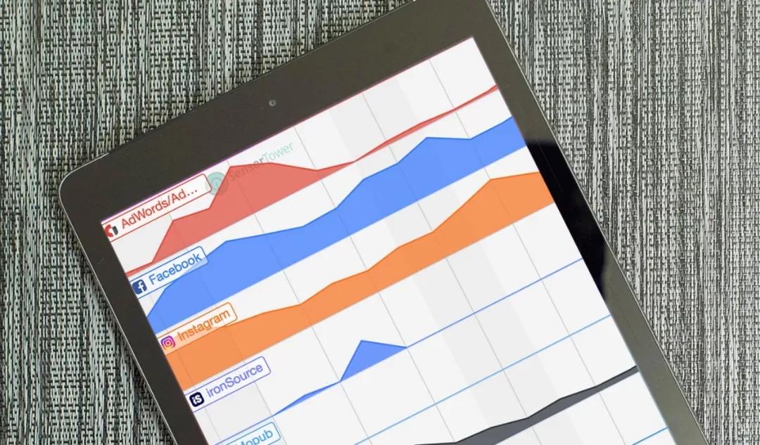 中国手游包揽9月美国iOS市场FB平台买量榜前五名