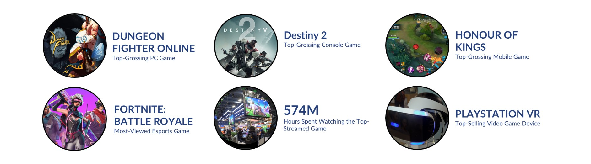 9月全球数字游戏市场报告:《命运2》成最大赢家