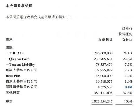 阅文集团公告:正式完成收购新丽传媒100%股权