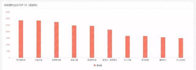 产品:《热血永恒》跃居TOP2,《梦幻模拟战》依旧稳居第一