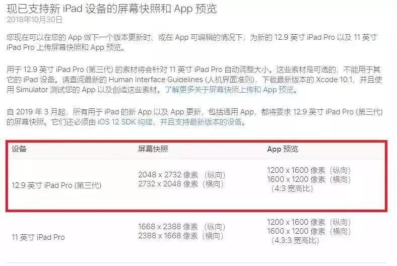 10月30日苹果再次召开发布会