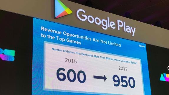 2017年,≥500万美元年营收的开发商为950家