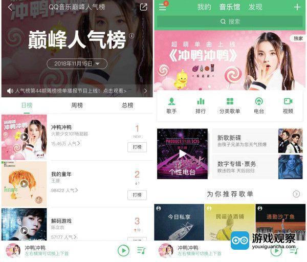 《冲鸭冲鸭》拿下QQ音乐巅峰人气榜日榜榜首