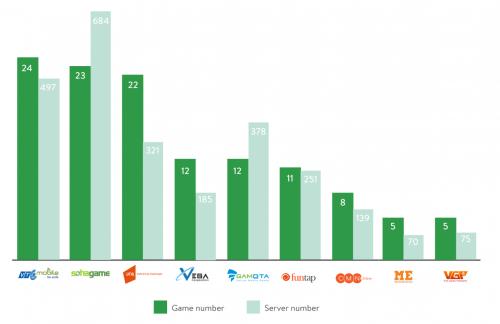 越南市场和其他国家相比更具优势