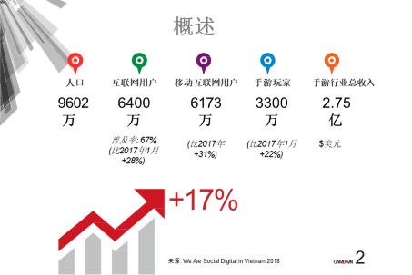 越南市场倒是有很多与中国相同的情况