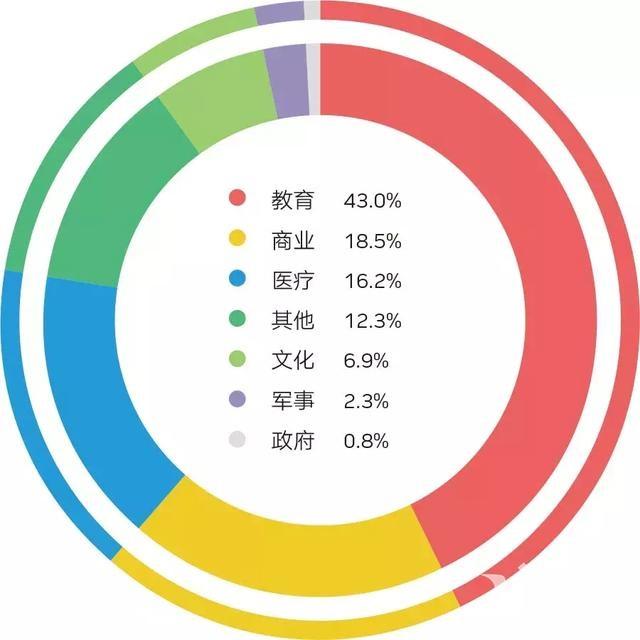 """""""功能游戏""""在中国:赢得了口碑但很难满足口袋"""