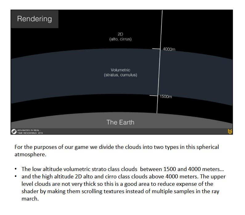 场景优化:如何在手游中实现云渲染的效果