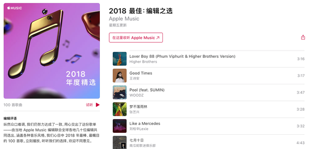 年度Apple Music榜单