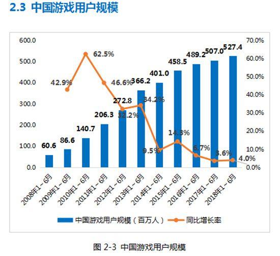 中国游戏距离真正获得TGA奖项究竟还有多远