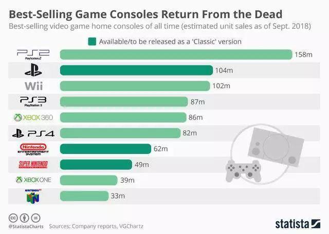 索尼PlayStation品牌25周年:如何用游戏影响世界