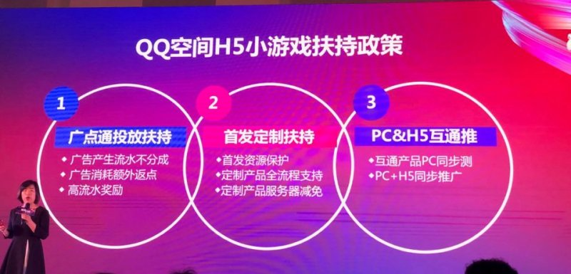 QQ空间H5小游戏用户超4亿 玩一玩多款游戏流水过千万