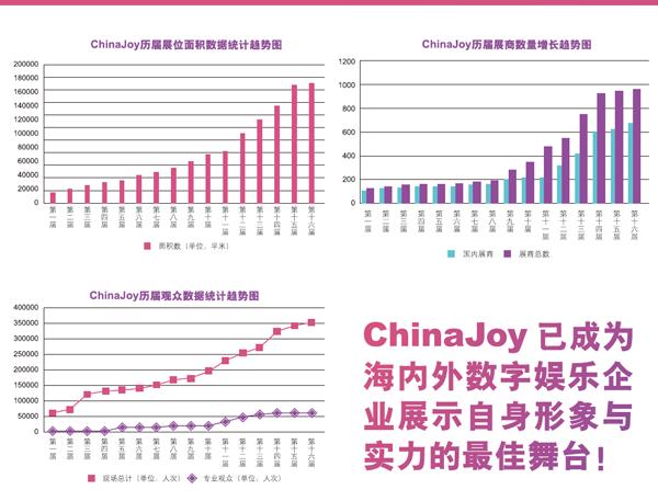 2019 ChinaJoy诚招广告代理合作伙伴