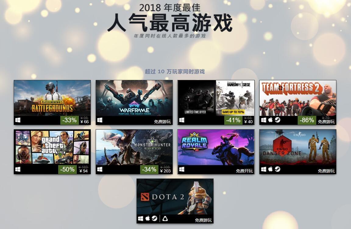 2018年度最畅销游戏